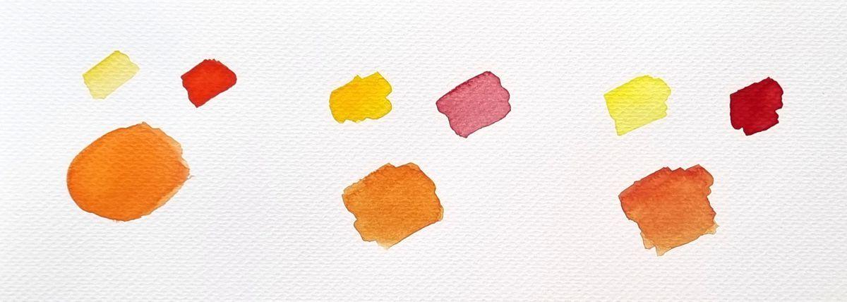 Orange ist immer eine warme Farben - unabhängig davon, ob sie aus kühlen oder warmen Gelb- und Rotnuancen gemischt wird. Mit kühlem Rot wird es ein trüberes Orange als mit warmem Rot, aber das Ergebnis ist immer eine warme Farbe.